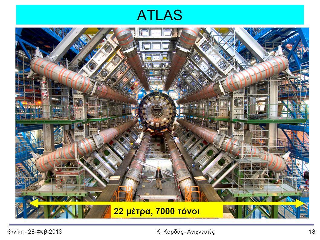 Θ/νίκη - 28-Φεβ-2013Κ. Κορδάς - Ανιχνευτές18 ATLAS 22 μέτρα, 7000 τόνοι