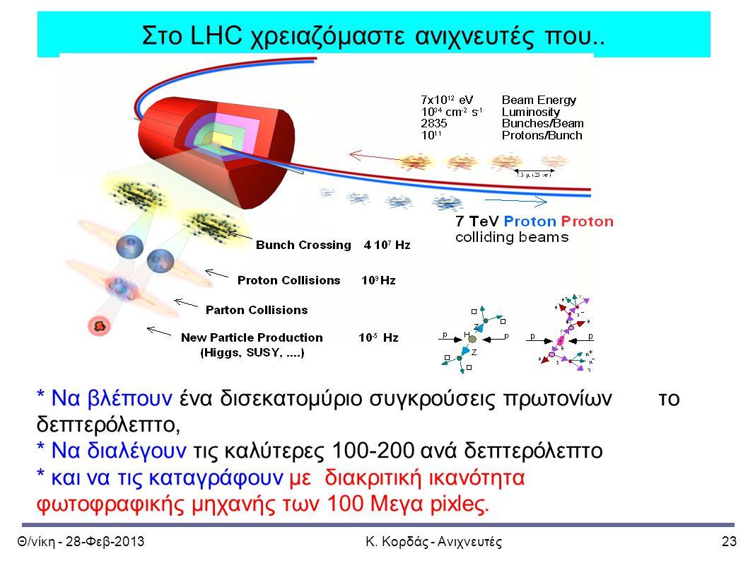 Θ/νίκη - 28-Φεβ-2013Κ. Κορδάς - Ανιχνευτές23 Στο LHC χρειαζόμαστε ανιχνευτές που..