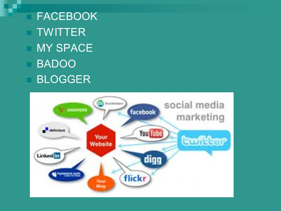 FACEBOOK TWITTER MY SPACE BADOO BLOGGER