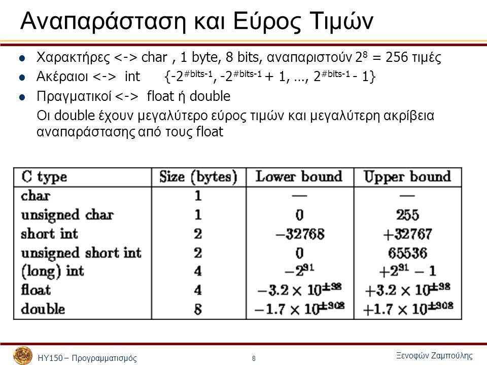 ΗΥ 150 – Προγραμματισμός Ξενοφών Ζαμπούλης 8 Ανα π αράσταση και Εύρος Τιμών Χαρακτήρες char, 1 byte, 8 bits, ανα π αριστούν 2 8 = 256 τιμές Ακέραιοι int{-2 #bits-1, -2 #bits-1 + 1, …, 2 #bits-1 - 1} Πραγματικοί float ή double Οι double έχουν μεγαλύτερο εύρος τιμών και μεγαλύτερη ακρίβεια ανα π αράστασης α π ό τους float