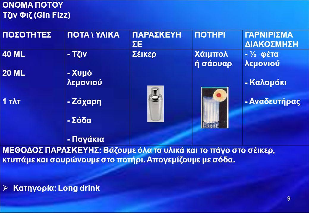 ΟΝΟΜΑ ΠΟΤΟΥ Τζιν Φιζ (Gin Fizz) ΠΟΣΟΤΗΤΕΣΠΟΤΑ \ ΥΛΙΚΑΠΑΡΑΣΚΕΥΗ ΣΕ ΠΟΤΗΡΙΓΑΡΝΙΡΙΣΜΑ ΔΙΑΚΟΣΜΗΣΗ 40 ML 20 ML 1 τλτ - Τζιν - Χυμό λεμονιού - Ζάχαρη - Σόδα