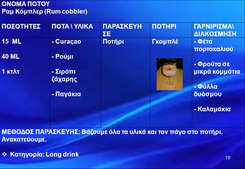 ΟΝΟΜΑ ΠΟΤΟΥ Ραμ Κόμπλερ (Rum cobbler) ΠΟΣΟΤΗΤΕΣΠΟΤΑ \ ΥΛΙΚΑΠΑΡΑΣΚΕΥΗ ΣΕ ΠΟΤΗΡΙΓΑΡΝΙΡΙΣΜΑ\ ΔΙΑΚΟΣΜΗΣΗ 15 ML 40 ML 1 κτλτ - Curaçao - Ρούμι - Σιρόπι ζάχ