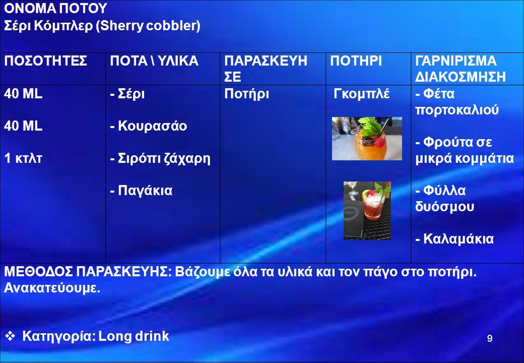 ΟΝΟΜΑ ΠΟΤΟΥ Ραμ Κόμπλερ (Rum cobbler) ΠΟΣΟΤΗΤΕΣΠΟΤΑ \ ΥΛΙΚΑΠΑΡΑΣΚΕΥΗ ΣΕ ΠΟΤΗΡΙΓΑΡΝΙΡΙΣΜΑ\ ΔΙΑΚΟΣΜΗΣΗ 15 ML 40 ML 1 κτλτ - Curaçao - Ρούμι - Σιρόπι ζάχαρης - Παγάκια Ποτήρι Γκομπλέ - Φέτα πορτοκαλιού - Φρούτα σε μικρά κομμάτια - Φύλλα δυόσμου - Καλαμάκια ΜΕΘΟΔΟΣ ΠΑΡΑΣΚΕΥΗΣ: Βάζουμε όλα τα υλικά και τον πάγο στο ποτήρι.