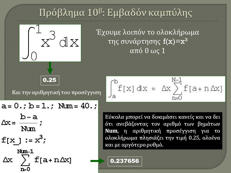 0.25 0.237656 Και την αριθμητική του προσέγγιση Έχουμε λοιπόν το ολοκλήρωμα της συνάρτησης f(x)=x 3 από 0 ως 1 Εύκολα μπορεί να δοκιμάσει κανείς και ν