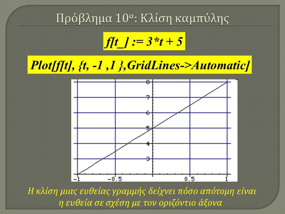 f[t_] := 3*t + 5 Plot[f[t], {t, -1,1 },GridLines->Automatic] Η κλίση μιας ευθείας γραμμής δείχνει πόσο απότομη είναι η ευθεία σε σχέση με τον οριζόντιο άξονα Πρόβλημα 10 α : Κλίση καμπύλης