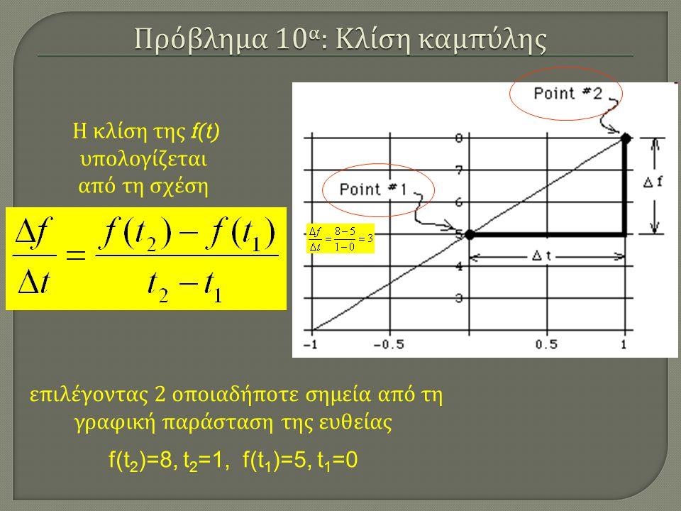 Ο υπολογισμός της κλίσης μπορεί να γίνει και από τη σχέση θεωρώντας t 2 =t 1 + Δ t, t=t 1 Ο υπολογισμός της κλίσης με τη Mathematica μπορεί να γίνει θεωρώντας ένα βήμα Δ t και μια συνάρτηση Slope με βάση τον παραπάνω τύπο Δt=0.1; Πρόβλημα 10 α : Κλίση καμπύλης