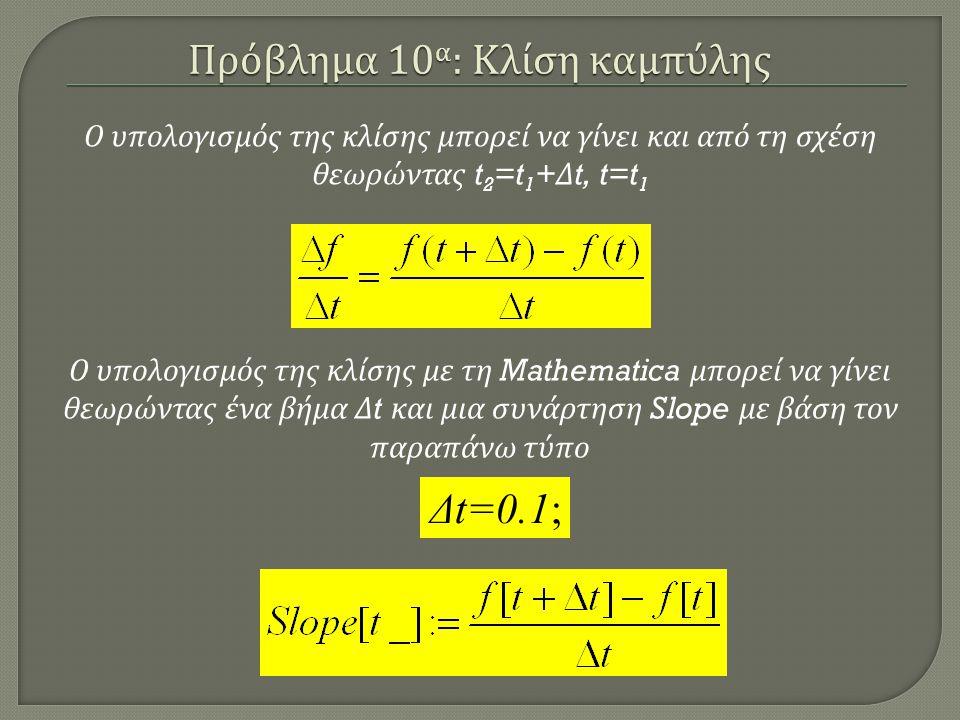 Ο υπολογισμός της κλίσης μπορεί να γίνει και από τη σχέση θεωρώντας t 2 =t 1 + Δ t, t=t 1 Ο υπολογισμός της κλίσης με τη Mathematica μπορεί να γίνει θ