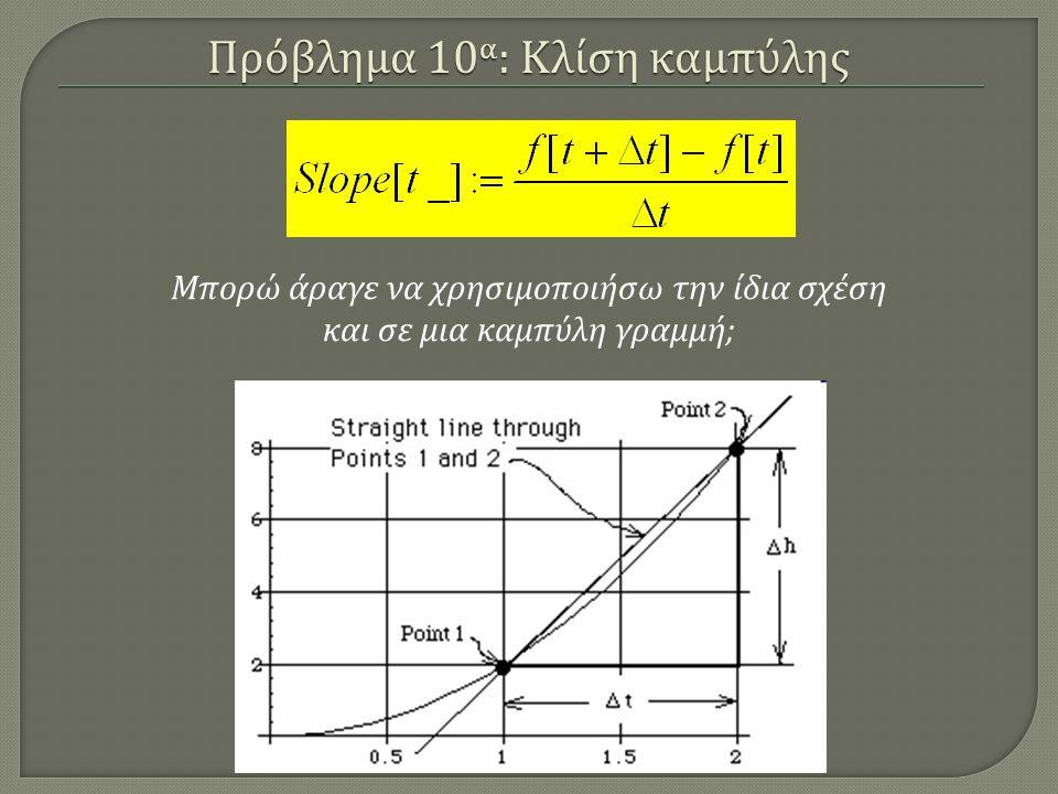Plot[f[t], {t, 0, 2*Pi}] Δt=0.1; f[t_]:=Sin[t]; Plot[Slope[t], {t, 0, 2 pi}] Ποια συνάρτηση σας θυμίζει αυτή η καμπύλη ; Η καμπύλη αυτή θυμίζει το Cos(t), όπως αναμένεται αν παραγωγίζαμε την συνάρτηση Sin(t).