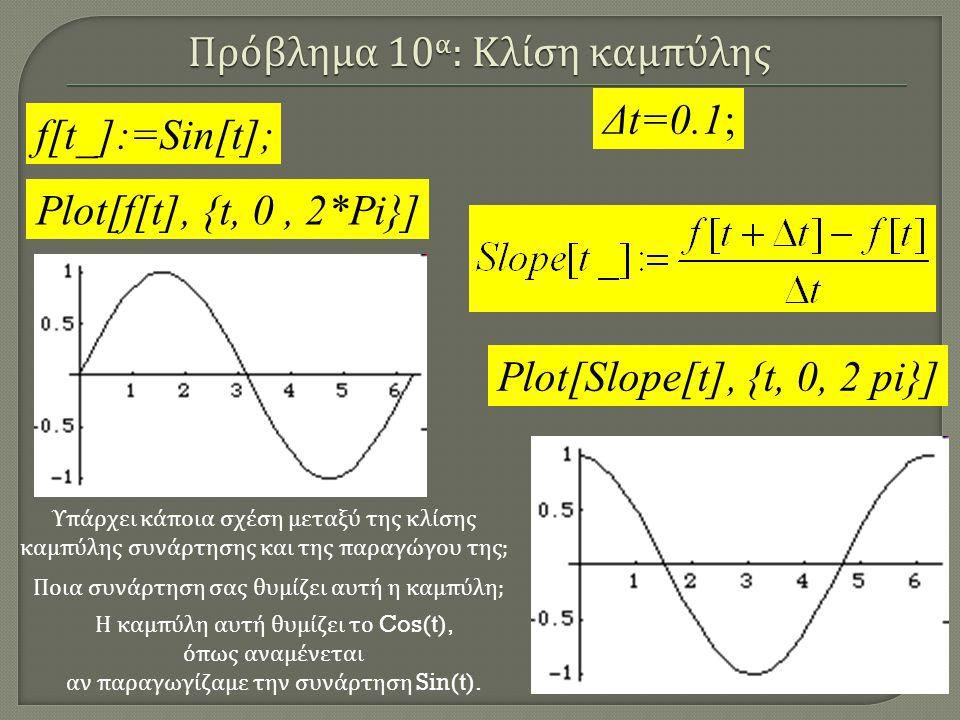 Plot[f[t], {t, 0, 2*Pi}] Δt=0.1; f[t_]:=Sin[t]; Plot[Slope[t], {t, 0, 2 pi}] Ποια συνάρτηση σας θυμίζει αυτή η καμπύλη ; Η καμπύλη αυτή θυμίζει το Cos