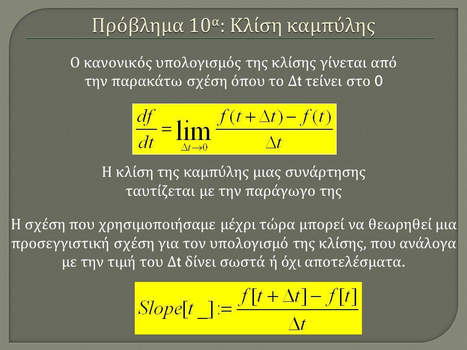 Ο κανονικός υπολογισμός της κλίσης γίνεται από την παρακάτω σχέση όπου το Δ t τείνει στο 0 Η κλίση της καμπύλης μιας συνάρτησης ταυτίζεται με την παρά
