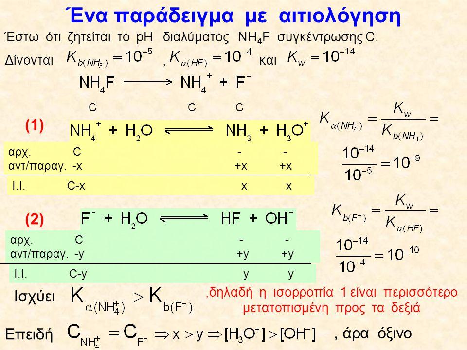4.Άλατα που αντιδρά με το νερό και το ανιόν τους και το κατιόν τους ( πχ.