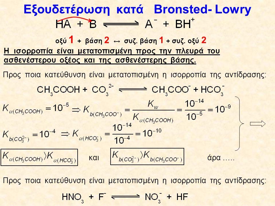 ΚαΟξύΣυζυγής βάσηΚbΚb 10 HClO 4 ClO 4 - 10 -24 10 9 HIΙ-10 -23 10 8 HBrBr-10 -22 1.3.