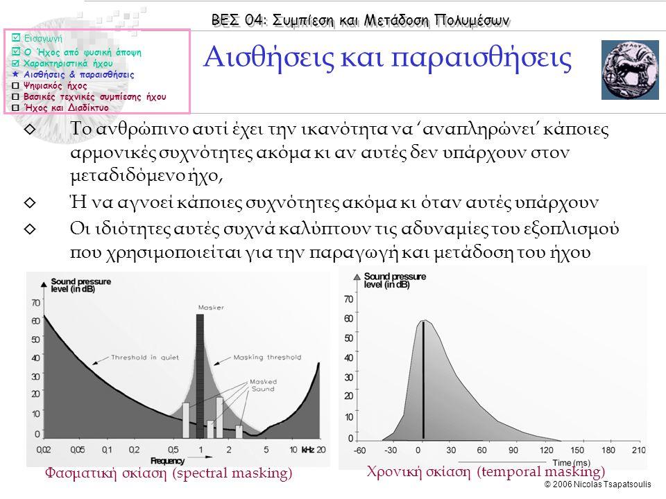 ΒΕΣ 04: Συμπίεση και Μετάδοση Πολυμέσων © 2006 Nicolas Tsapatsoulis ◊ Το ανθρώπινο αυτί έχει την ικανότητα να 'αναπληρώνει' κάποιες αρμονικές συχνότητ