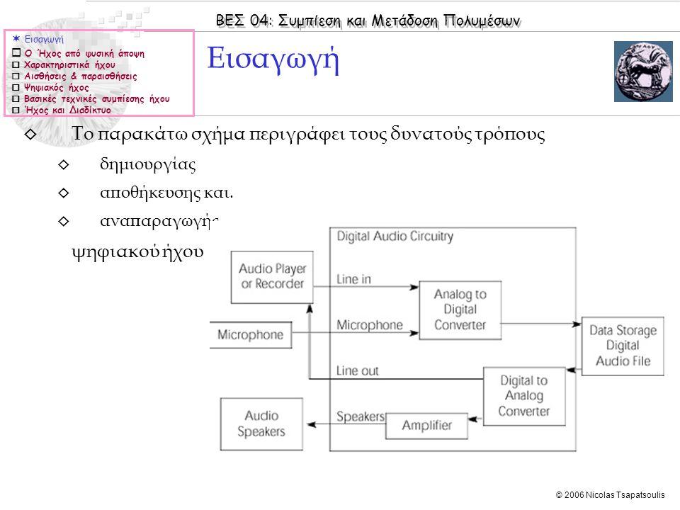 ΒΕΣ 04: Συμπίεση και Μετάδοση Πολυμέσων © 2006 Nicolas Tsapatsoulis ◊ Το παρακάτω σχήμα περιγράφει τους δυνατούς τρόπους ◊ δημιουργίας ◊ αποθήκευσης κ