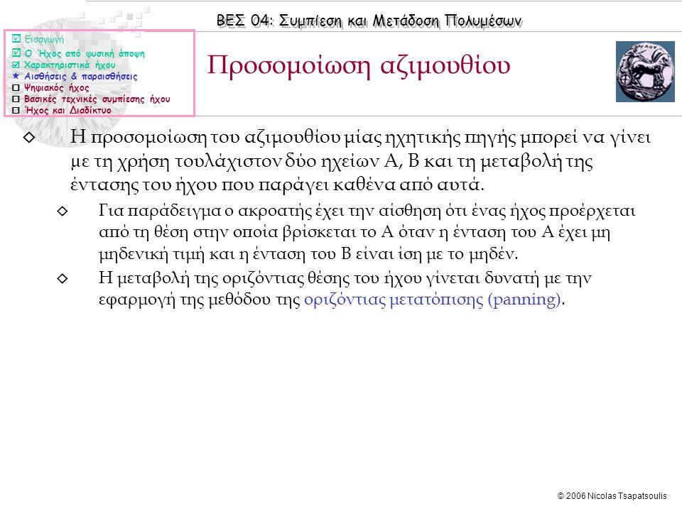 ΒΕΣ 04: Συμπίεση και Μετάδοση Πολυμέσων © 2006 Nicolas Tsapatsoulis ◊ Η προσομοίωση του αζιμουθίου μίας ηχητικής πηγής μπορεί να γίνει µε τη χρήση του