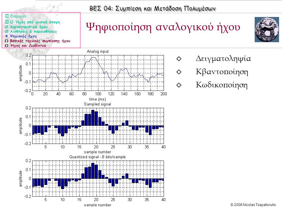 ΒΕΣ 04: Συμπίεση και Μετάδοση Πολυμέσων © 2006 Nicolas Tsapatsoulis ◊ Δειγματοληψία ◊ Κβαντοποίηση ◊ Κωδικοποίηση Ψηφιοποίηση αναλογικού ήχου  Εισαγω