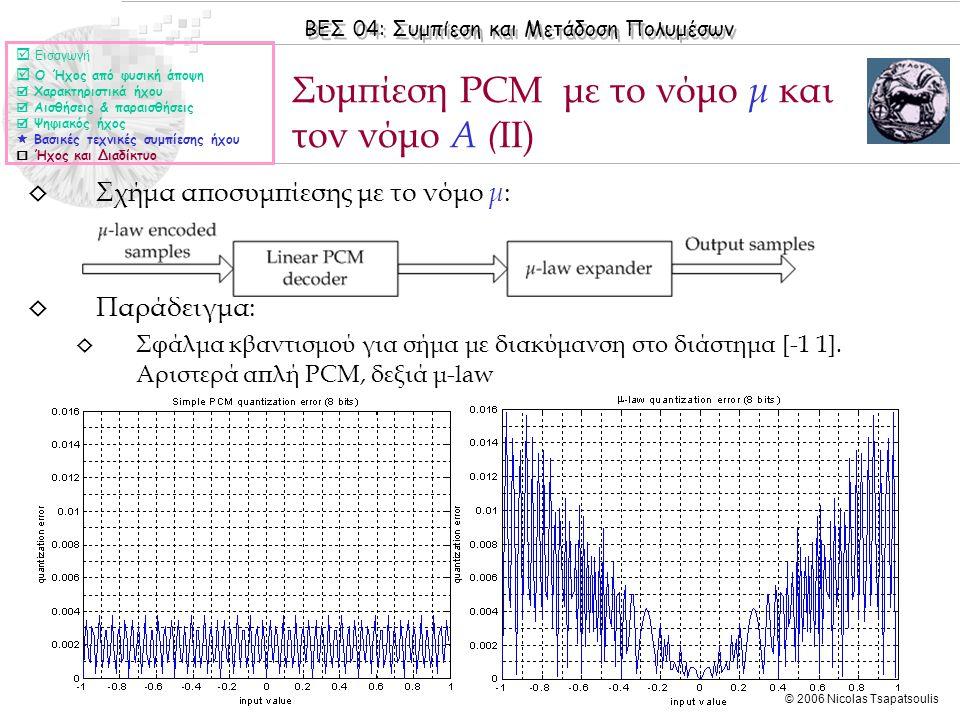 ΒΕΣ 04: Συμπίεση και Μετάδοση Πολυμέσων © 2006 Nicolas Tsapatsoulis ◊ Σχήμα αποσυμπίεσης με το νόμο μ : ◊ Παράδειγμα: ◊ Σφάλμα κβαντισμού για σήμα με