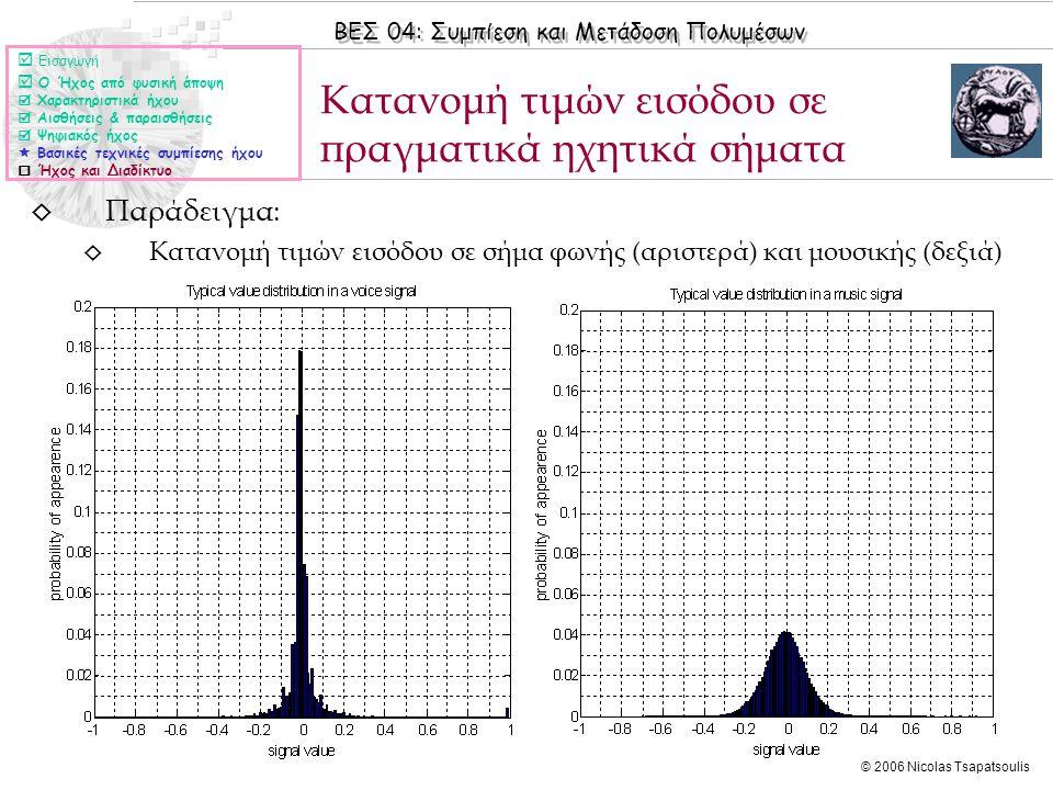 ΒΕΣ 04: Συμπίεση και Μετάδοση Πολυμέσων © 2006 Nicolas Tsapatsoulis ◊ Παράδειγμα: ◊ Κατανομή τιμών εισόδου σε σήμα φωνής (αριστερά) και μουσικής (δεξι