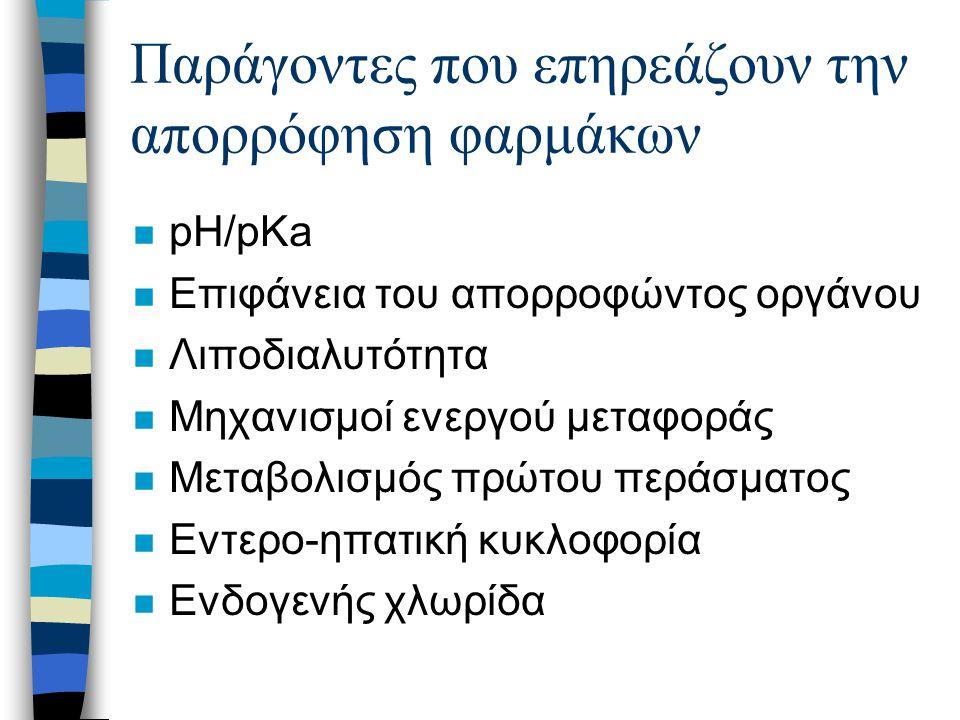 Παράγοντες που επηρεάζουν την απορρόφηση φαρμάκων n pH/pKa n Επιφάνεια του απορροφώντος οργάνου n Λιποδιαλυτότητα n Μηχανισμοί ενεργού μεταφοράς n Μεταβολισμός πρώτου περάσματος n Εντερο-ηπατική κυκλοφορία n Ενδογενής χλωρίδα