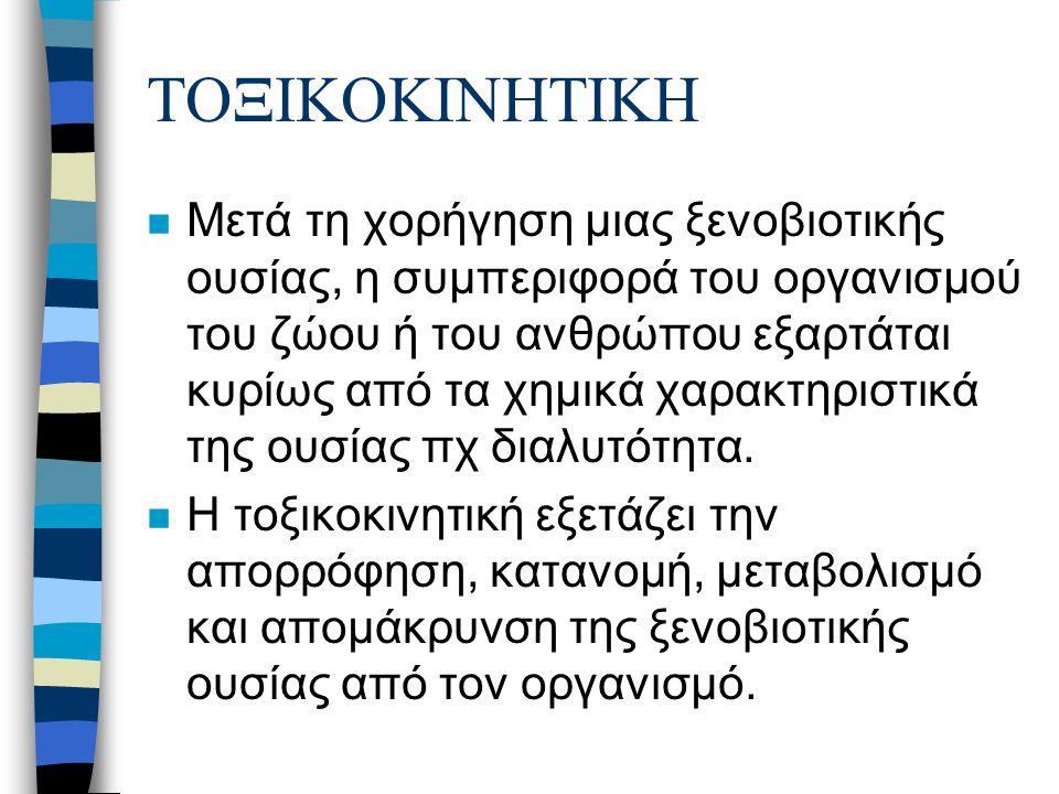 1.Απορρόφηση n Ξενοβιοτικές ουσίες επιδρούν στον οργανισμό και ο οργανισμός σε αυτές.