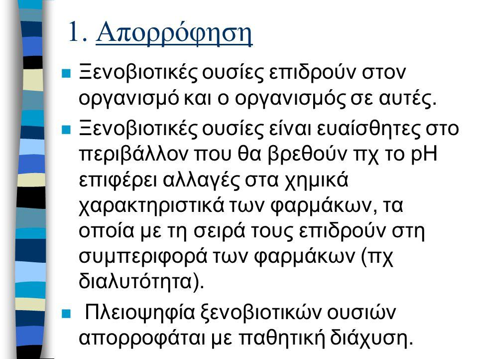 1. Απορρόφηση n Ξενοβιοτικές ουσίες επιδρούν στον οργανισμό και ο οργανισμός σε αυτές.