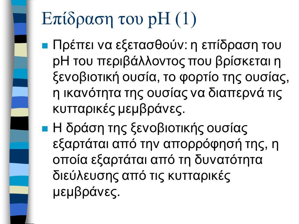 Επίδραση του pH (2) n Εξ αιτίας της λιποειδικής φύσης των μεμβρανών, ο ρυθμός της παθητικής διάχυσης εξαρτάται από τη λιποδιαλυτότητα του φαρμάκου.