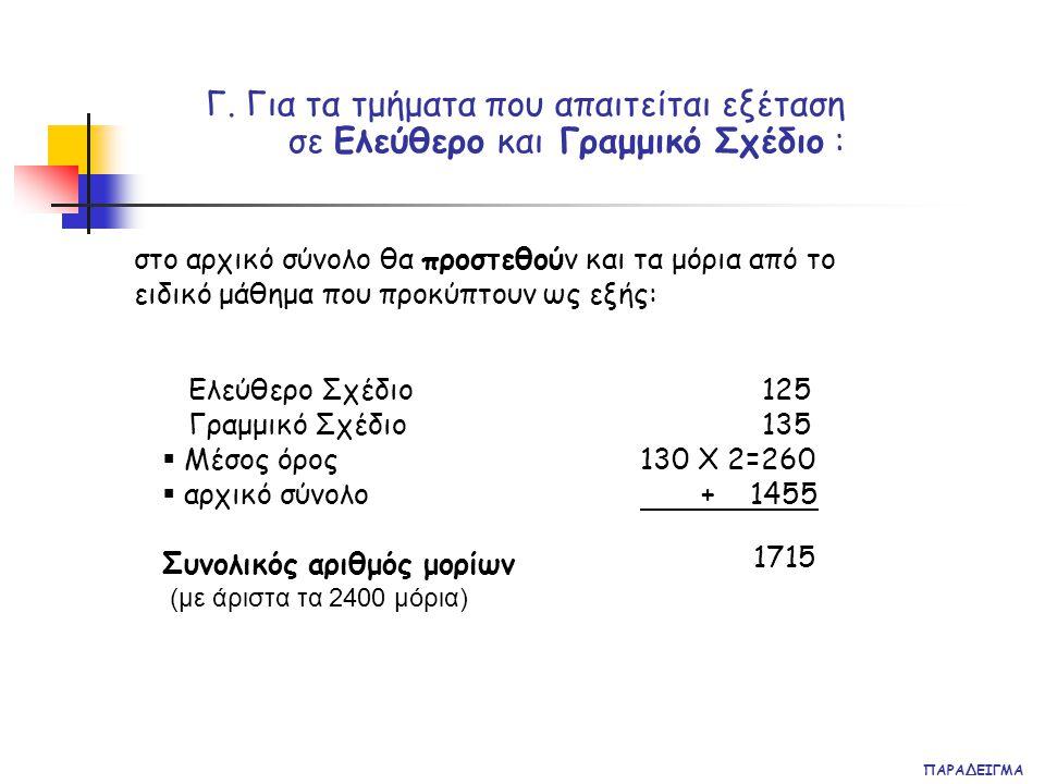ΠΑΡΑΔΕΙΓΜΑ Γ. Για τα τμήματα που απαιτείται εξέταση σε Ελεύθερο και Γραμμικό Σχέδιο : Ελεύθερο Σχέδιο Γραμμικό Σχέδιο  Μέσος όρος  αρχικό σύνολο Συν