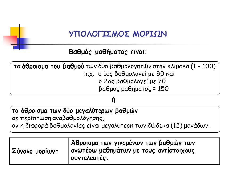 ΥΠΟΛΟΓΙΣΜΟΣ ΜΟΡΙΩΝ Βαθμός μαθήματος είναι: το άθροισμα του βαθμού των δύο βαθμολογητών στην κλίμακα (1 – 100) π.χ. ο 1ος βαθμολογεί με 80 και ο 2ος βα