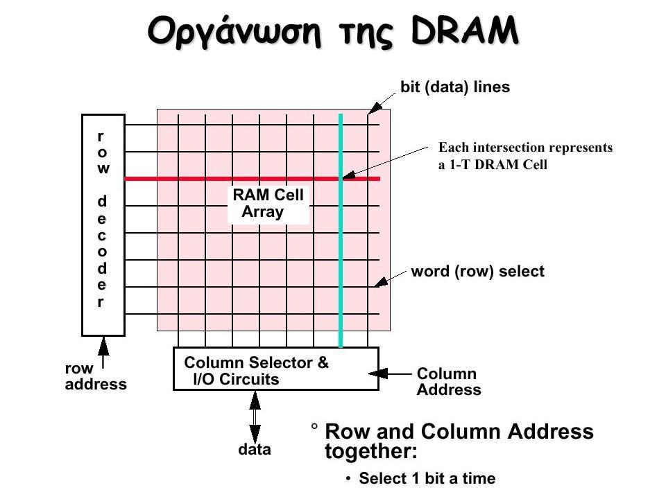 Οργάνωση της DRAM