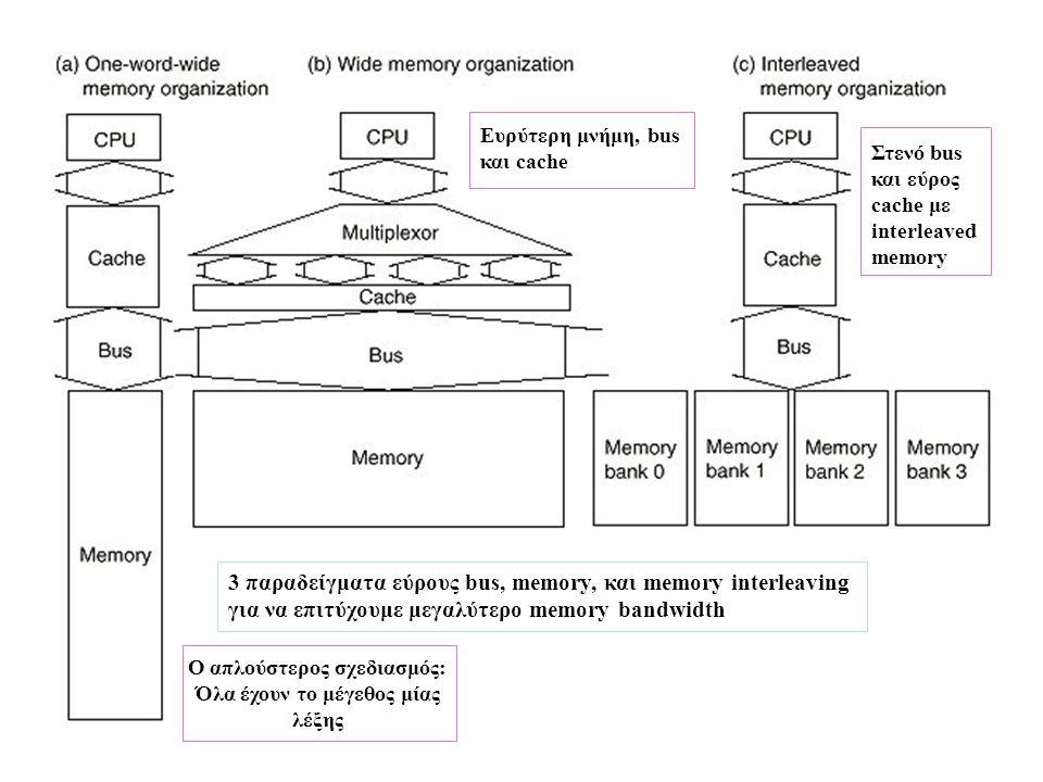 3 παραδείγματα εύρους bus, memory, και memory interleaving για να επιτύχουμε μεγαλύτερο memory bandwidth Στενό bus και εύρος cache με interleaved memo