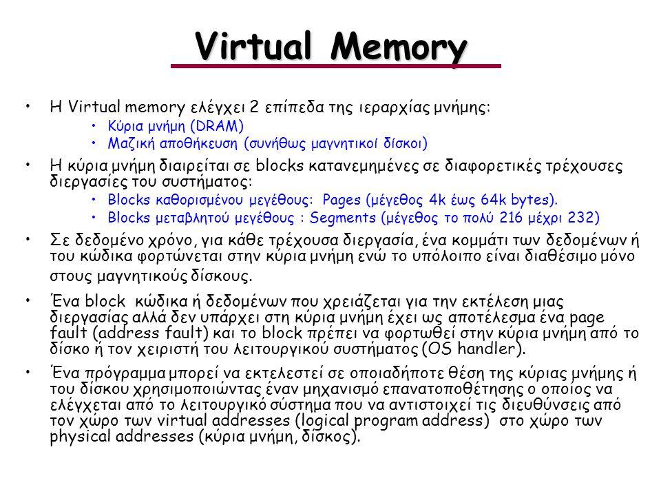 Virtual Memory Η Virtual memory ελέγχει 2 επίπεδα της ιεραρχίας μνήμης: Κύρια μνήμη (DRAM) Μαζική αποθήκευση (συνήθως μαγνητικοί δίσκοι) Η κύρια μνήμη