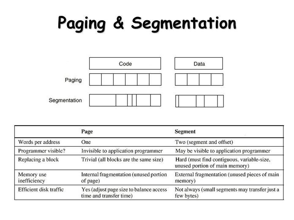 Paging & Segmentation