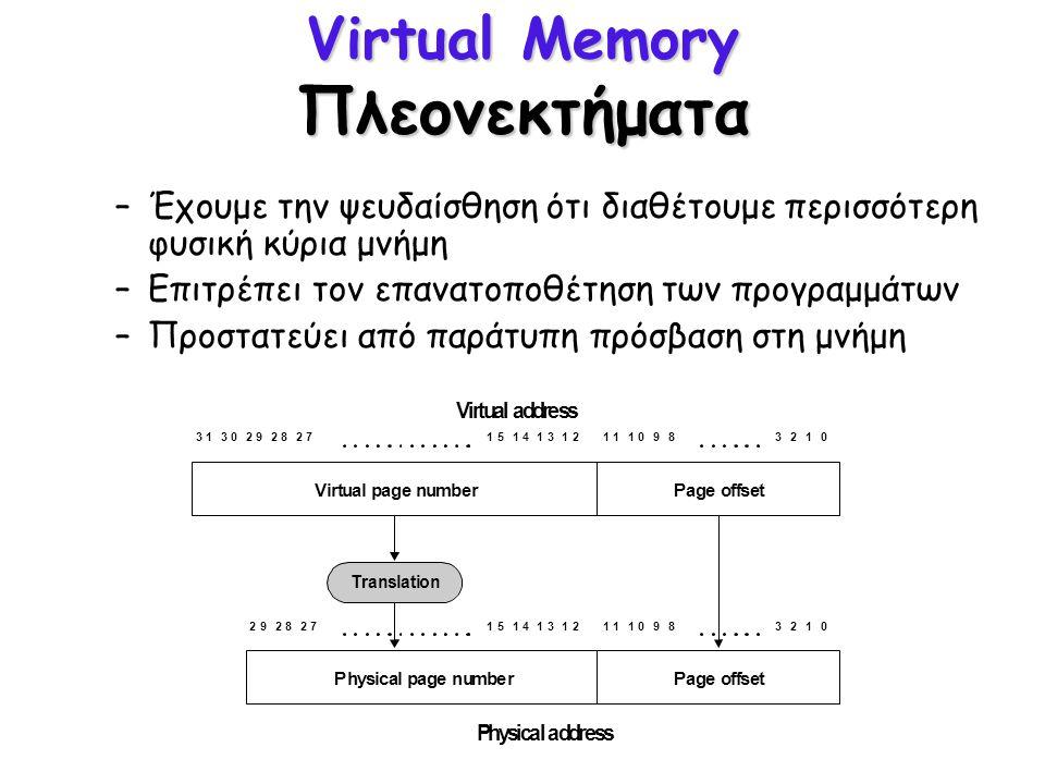 Virtual Memory Πλεονεκτήματα –Έχουμε την ψευδαίσθηση ότι διαθέτουμε περισσότερη φυσική κύρια μνήμη –Επιτρέπει τον επανατοποθέτηση των προγραμμάτων –Πρ
