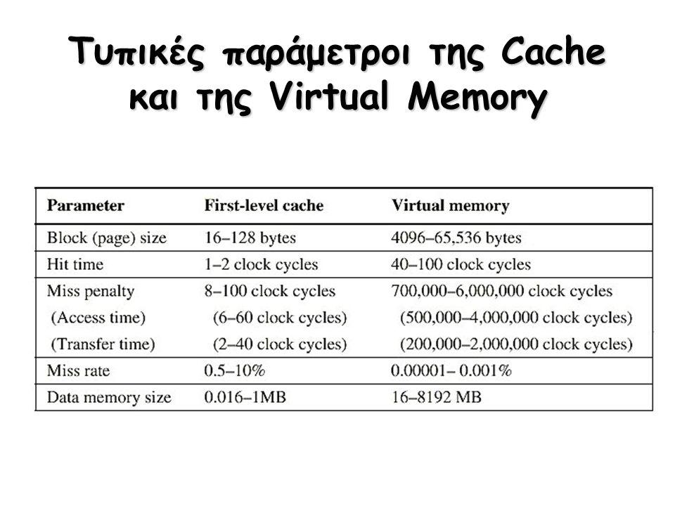 Τυπικές παράμετροι της Cache και της Virtual Memory