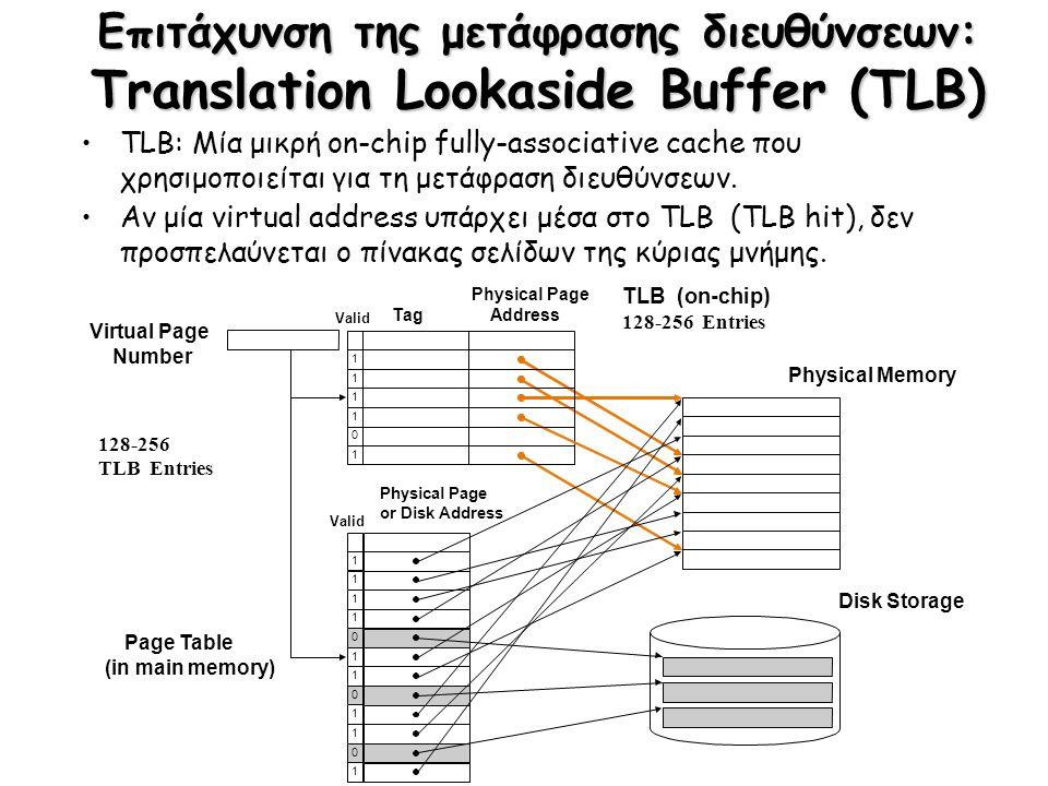 Επιτάχυνση της μετάφρασης διευθύνσεων: Translation Lookaside Buffer (TLB) TLB: Μία μικρή on-chip fully-associative cache που χρησιμοποιείται για τη με