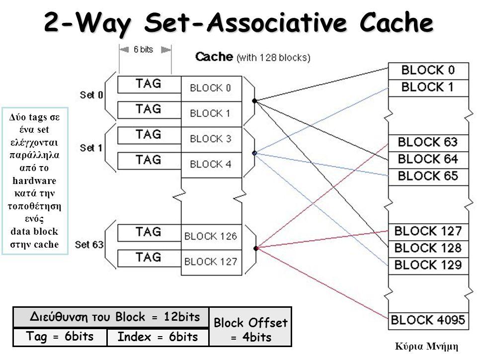 2-Way Set-Associative Cache Δύο tags σε ένα set ελέγχονται παράλληλα από το hardware κατά την τοποθέτηση ενός data block στην cache Διεύθυνση του Bloc
