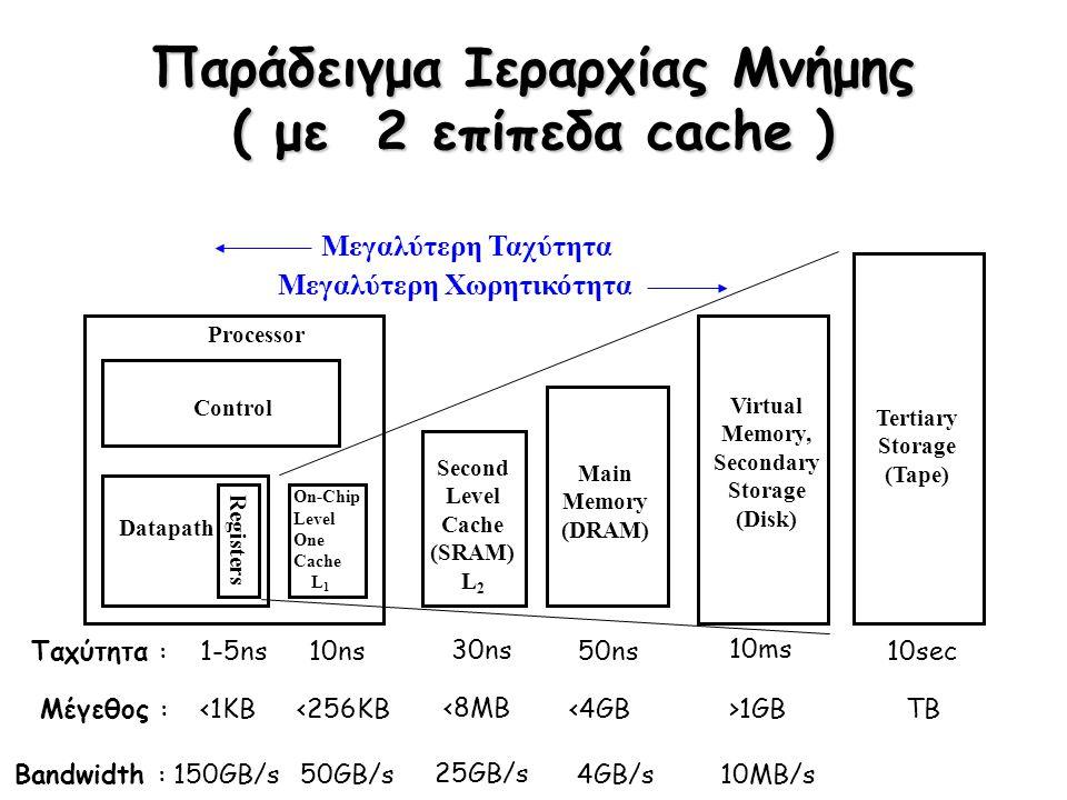 Παράδειγμα Ιεραρχίας Μνήμης ( με 2 επίπεδα cache ) 1-5ns 10ms Ταχύτητα : 10ns50ns <1KB>1GBΜέγεθος : <256KB<4GB 10sec TB Control Datapath Virtual Memor