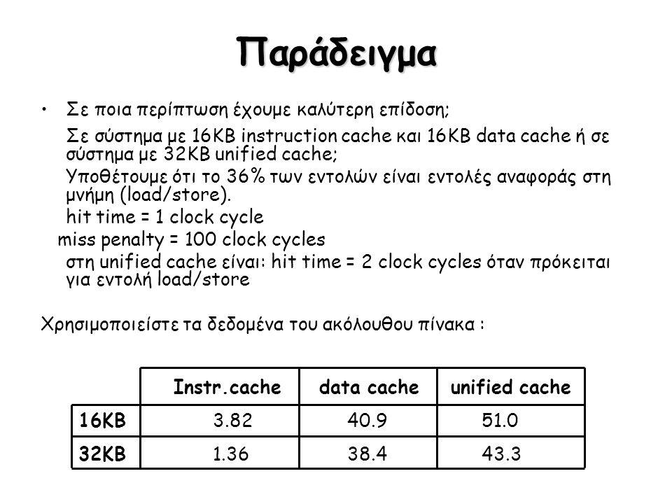 Παράδειγμα Σε ποια περίπτωση έχουμε καλύτερη επίδοση; Σε σύστημα με 16ΚΒ instruction cache και 16ΚΒ data cache ή σε σύστημα με 32ΚΒ unified cache; Υπο