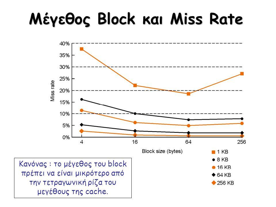 Μέγεθος Block και Miss Rate Κανόνας : το μέγεθος του block πρέπει να είναι μικρότερο από την τετραγωνική ρίζα του μεγέθους της cache.