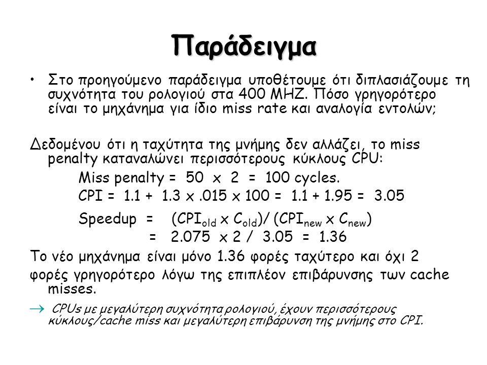 Παράδειγμα Στο προηγούμενο παράδειγμα υποθέτουμε ότι διπλασιάζουμε τη συχνότητα του ρολογιού στα 400 MHZ. Πόσο γρηγορότερο είναι το μηχάνημα για ίδιο