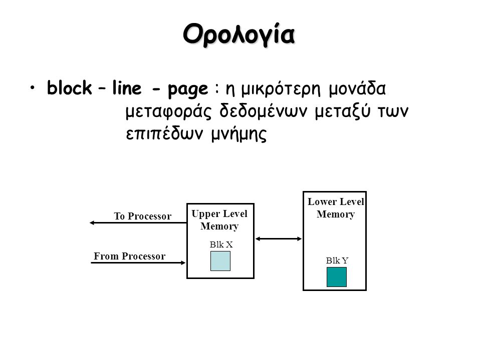 8ΚΒ Direct-mapped cache - 4W blocks write back Write 0000000000000000000 000000100 0100 (0x00000044), m 2 i j k l 0 e f g h Read block 4 .