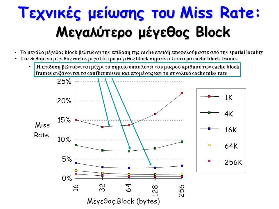 Τεχνικές μείωσης του Miss Rate: Μεγαλύτερο μέγεθος Block Το μεγάλο μέγεθος block βελτιώνει την επίδοση της cache επειδή επωφελούμαστε από την spatial