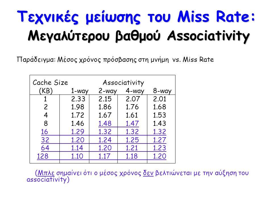 Παράδειγμα: Μέσος χρόνος πρόσβασης στη μνήμη vs. Miss Rate Cache Size Associativity (KB)1-way2-way4-way8-way 12.332.152.072.01 21.981.861.761.68 41.72