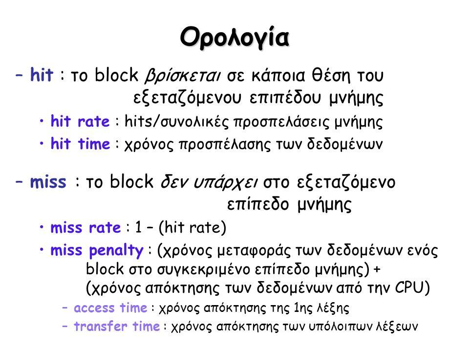 Ορολογία –hit : το block βρίσκεται σε κάποια θέση του εξεταζόμενου επιπέδου μνήμης hit rate : hits/συνολικές προσπελάσεις μνήμης hit time : χρόνος προ