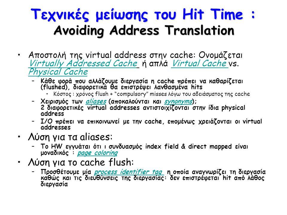 Τεχνικές μείωσης του Hit Time : Avoiding Address Translation Αποστολή της virtual address στην cache: Ονομάζεται Virtually Addressed Cache ή απλά Virt