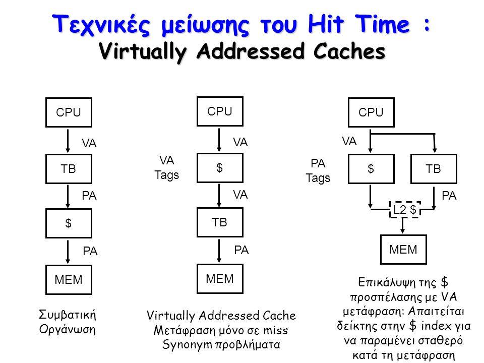 Τεχνικές μείωσης του Hit Time : Virtually Addressed Caches Συμβατική Οργάνωση Virtually Addressed Cache Μετάφραση μόνο σε miss Synonym προβλήματα Επικ