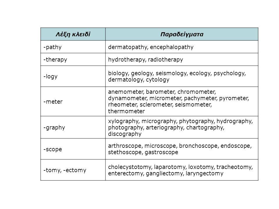 Λέξη κλειδίΠαραδείγματα -pathydermatopathy, encephalopathy -therapyhydrotherapy, radiotherapy -logy biology, geology, seismology, ecology, psychology, dermatology, cytology -meter anemometer, barometer, chromometer, dynamometer, micrometer, pachymeter, pyrometer, rheometer, sclerometer, seismometer, thermometer -graphy xylography, micrography, phytography, hydrography, photography, arteriography, chartography, discography -scope arthroscope, microscope, bronchoscope, endoscope, stethoscope, gastroscope -tomy, -ectomy cholecystotomy, laparotomy, loxotomy, tracheotomy, enterectomy, gangliectomy, laryngectomy