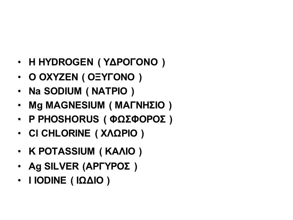 Η HYDROGEN ( ΥΔΡΟΓΟΝΟ ) Ο OXYZEN ( ΟΞΥΓΟΝΟ ) Na SODIUM ( ΝΑΤΡΙΟ ) Mg MAGNESIUM ( ΜΑΓΝΗΣΙΟ ) P PHOSHORUS ( ΦΩΣΦΟΡΟΣ ) Cl CHLORINE ( ΧΛΩΡΙΟ ) K POTASSIUM ( ΚΑΛΙΟ ) Ag SILVER (ΑΡΓΥΡΟΣ ) I IODINE ( ΙΩΔΙΟ )