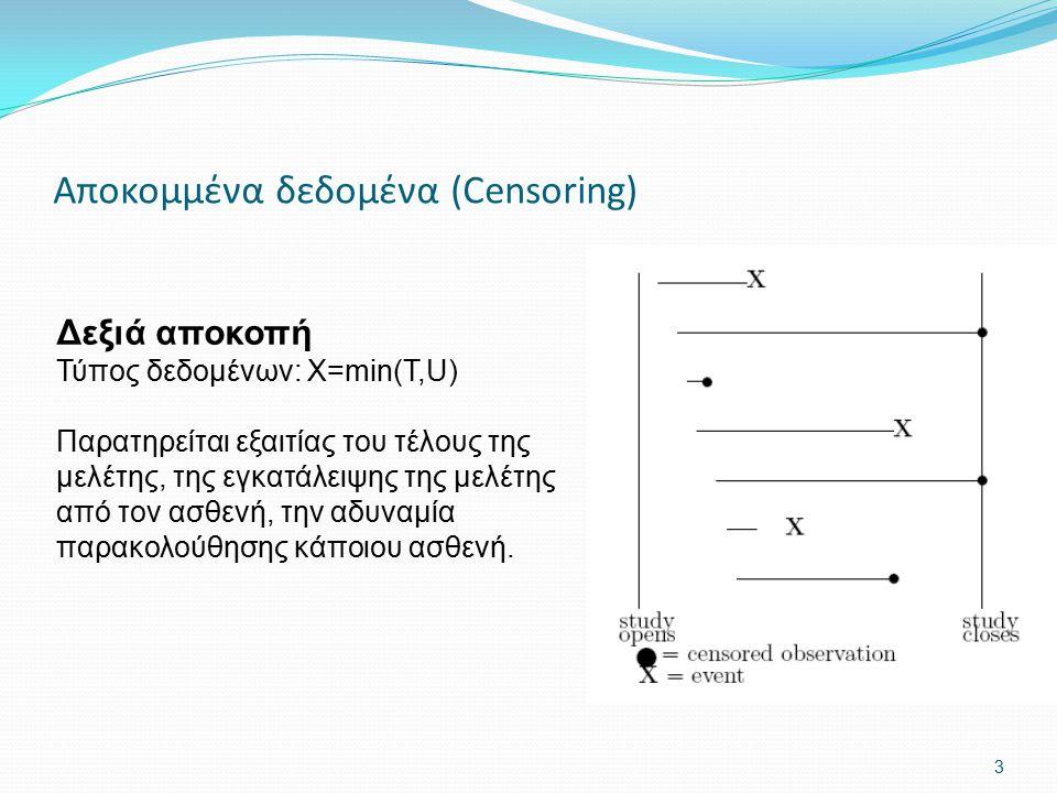 Αποκομμένα δεδομένα (Censoring) 3 Δεξιά αποκοπή Τύπος δεδομένων: Χ=min(T,U) Παρατηρείται εξαιτίας του τέλους της μελέτης, της εγκατάλειψης της μελέτης