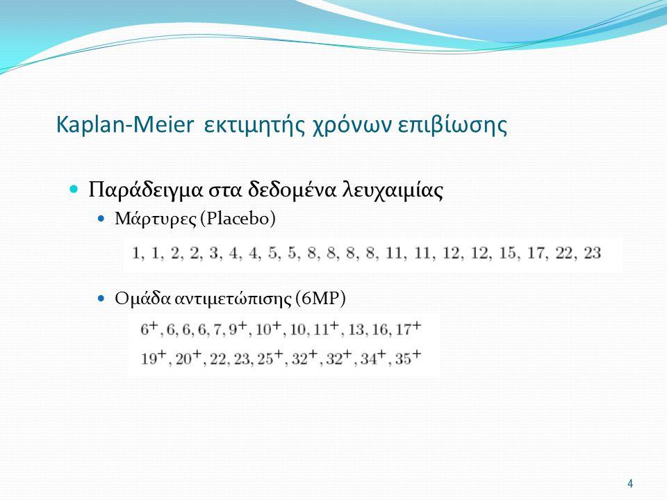 Kaplan-Meier εκτιμητής χρόνων επιβίωσης Παράδειγμα στα δεδομένα λευχαιμίας Μάρτυρες (Placebo) Ομάδα αντιμετώπισης (6MP) 4